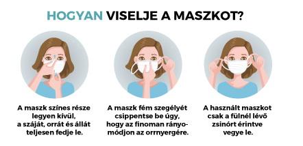 https://berettyohir.hu/images/stories/aprilis2020/covid19_maszk_viselese_20020315.jpg